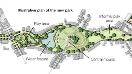 Illustrative plan of the new park