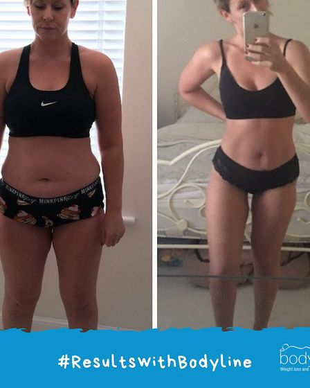 Before and after a Bodyline program