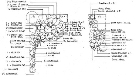 A detailed planting plan for use by the homeowner or gardening team Credit: Nira Sharma, Ultimate G