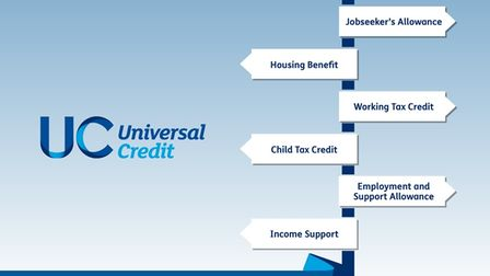 The CAB is experiencing a huge rise in the number of people calling about Universal Credit.