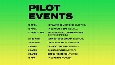 The pilot events tweeted by Culture Secretary Oliver Dowden.