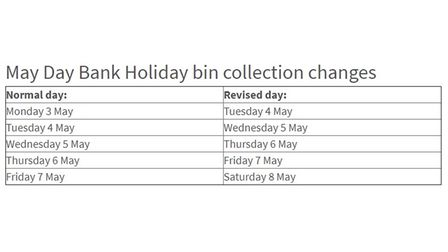Residents of North Herts will find their normal bin collection days pushed back due to the upcoming early May Bank Holiday
