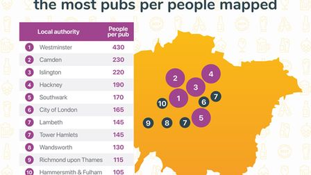 Money.co.uk's study mapped the boroughs with the most and least pubs in London.