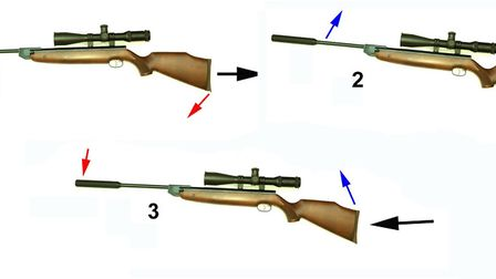 This shows how the springer wants to pivot around its centre of gravity during recoil (1 and 2) and
