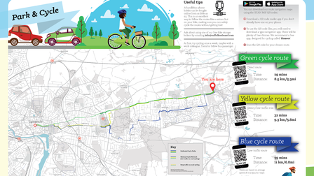 Cycle map