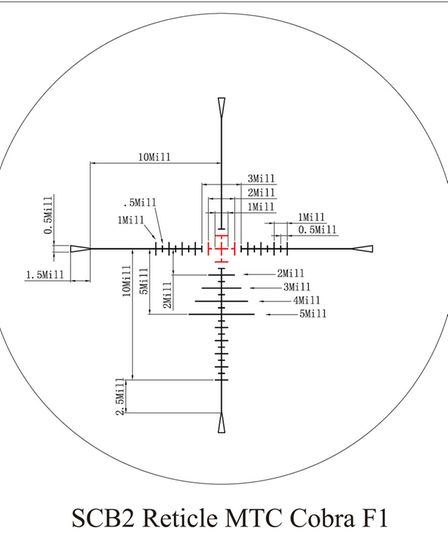 MTC Optics renouned SCB2 reticle... all the aiming points you need