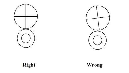 Reticle alignment - right and wrong! Very wrong!