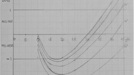 Peters hand-drawn graph for reference