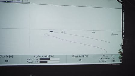 The graph shows exactly what you did and when during your shot, right from when you first mount the