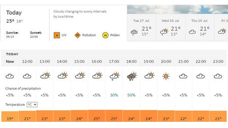 The Met Office forecast for north London on Monday, July 26