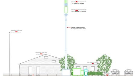 CK Hutchison Networks (UK) Ltd's plans for a 3 network 5G mast outside Royston Evangelical Church